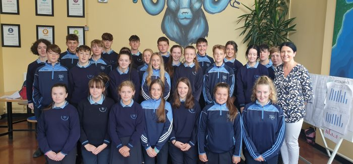 Student Council 2019 – Elected