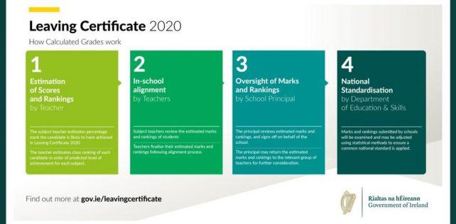 LC Calculated Grades & Student Portal